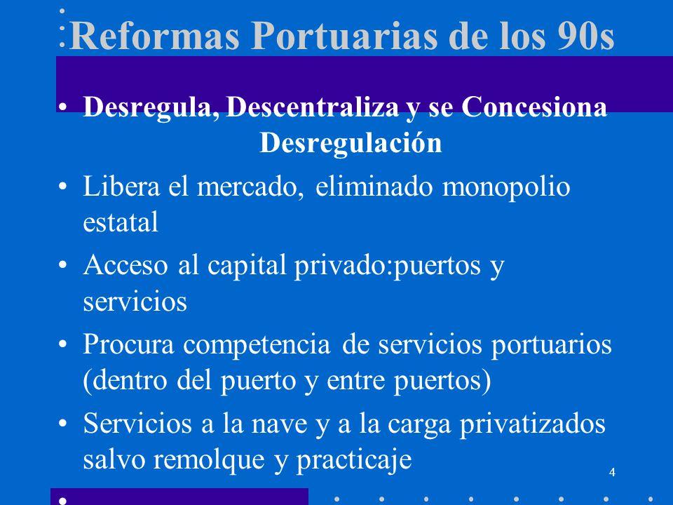 4 Reformas Portuarias de los 90s Desregula, Descentraliza y se Concesiona Desregulación Libera el mercado, eliminado monopolio estatal Acceso al capit