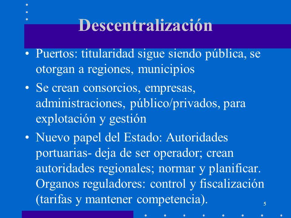 5 Descentralización Puertos: titularidad sigue siendo pública, se otorgan a regiones, municipios Se crean consorcios, empresas, administraciones, públ