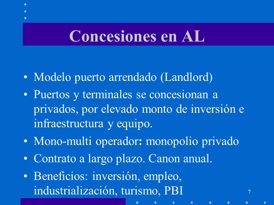 7 Concesiones en AL Modelo puerto arrendado (Landlord) Puertos y terminales se concesionan a privados, por elevado monto de inversión e infraestructur