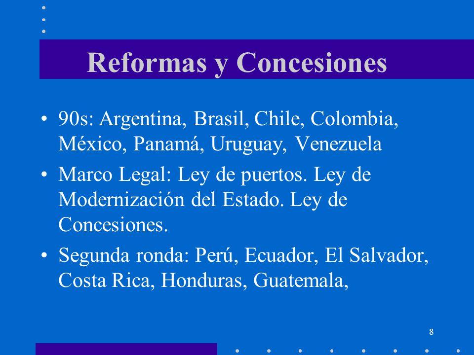 8 Reformas y Concesiones 90s: Argentina, Brasil, Chile, Colombia, México, Panamá, Uruguay, Venezuela Marco Legal: Ley de puertos. Ley de Modernización