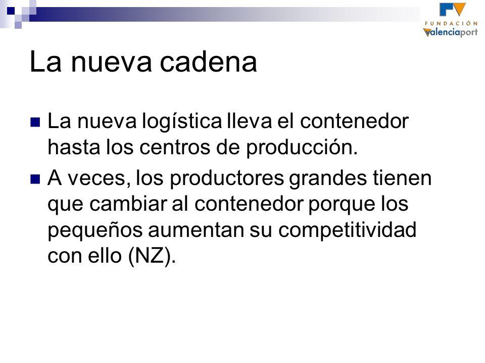 La nueva cadena La nueva logística lleva el contenedor hasta los centros de producción. A veces, los productores grandes tienen que cambiar al contene