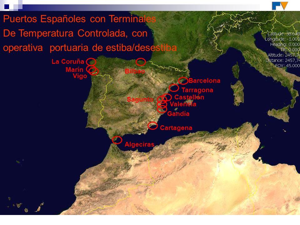 Puertos Españoles con Terminales De Temperatura Controlada, con operativa portuaria de estiba/desestiba Vigo Marín La Coruña Bilbao Barcelona Tarragon