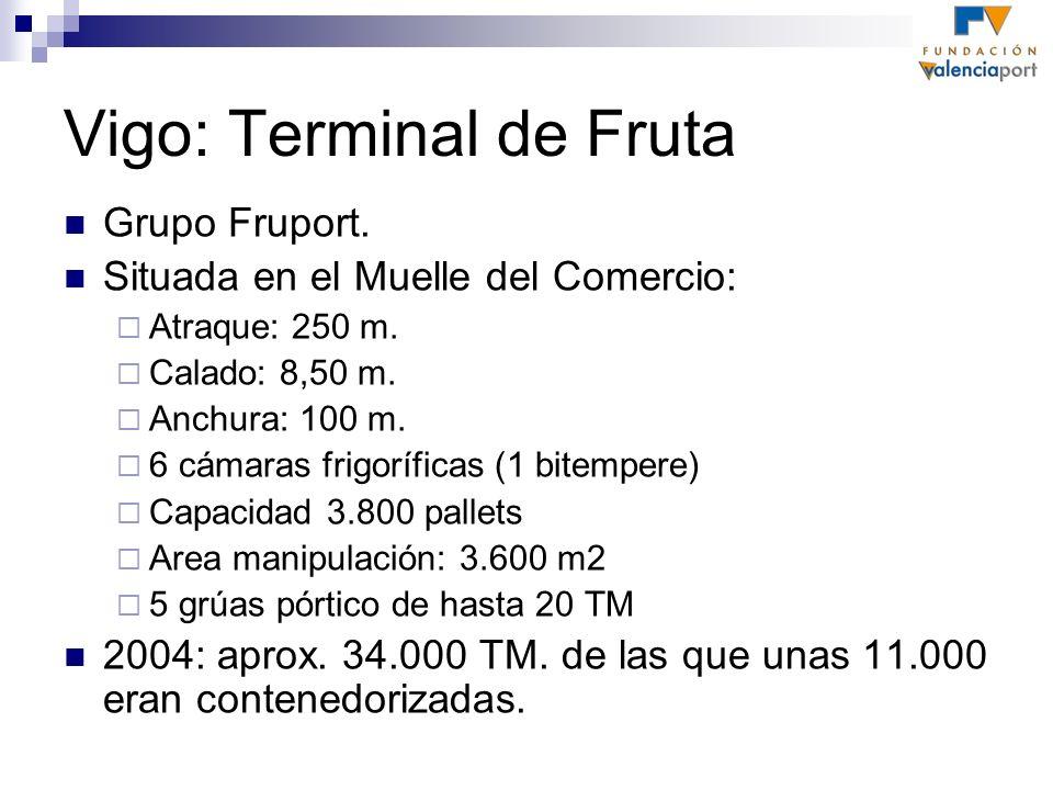 Vigo: Terminal de Fruta Grupo Fruport. Situada en el Muelle del Comercio: Atraque: 250 m. Calado: 8,50 m. Anchura: 100 m. 6 cámaras frigoríficas (1 bi