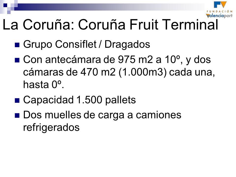 La Coruña: Coruña Fruit Terminal Grupo Consiflet / Dragados Con antecámara de 975 m2 a 10º, y dos cámaras de 470 m2 (1.000m3) cada una, hasta 0º. Capa