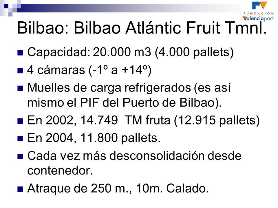 Bilbao: Bilbao Atlántic Fruit Tmnl. Capacidad: 20.000 m3 (4.000 pallets) 4 cámaras (-1º a +14º) Muelles de carga refrigerados (es así mismo el PIF del