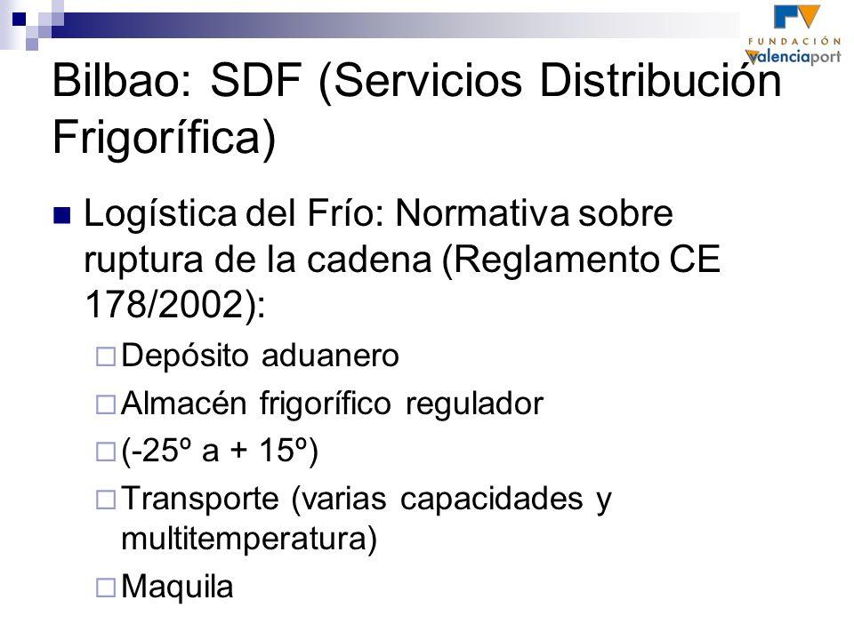 Bilbao: SDF (Servicios Distribución Frigorífica) Logística del Frío: Normativa sobre ruptura de la cadena (Reglamento CE 178/2002): Depósito aduanero