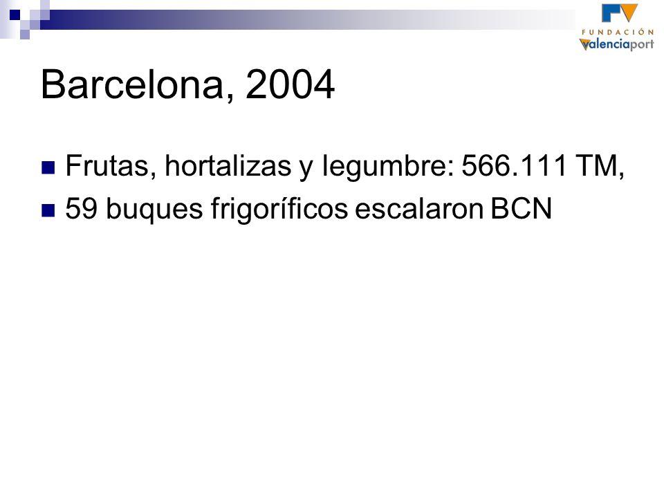 Barcelona, 2004 Frutas, hortalizas y legumbre: 566.111 TM, 59 buques frigoríficos escalaron BCN