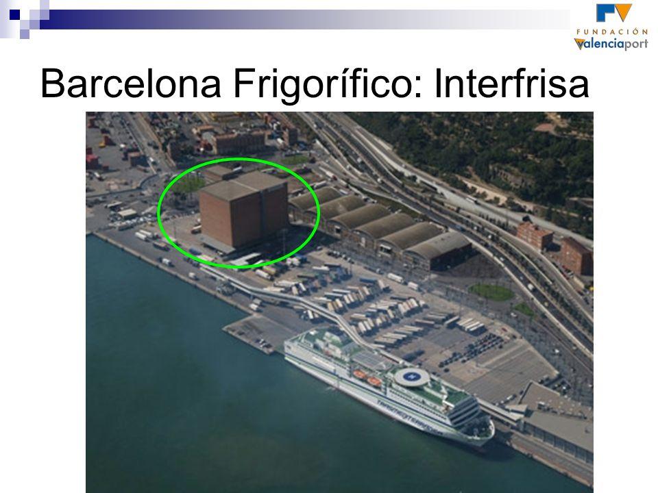 Barcelona Frigorífico: Interfrisa