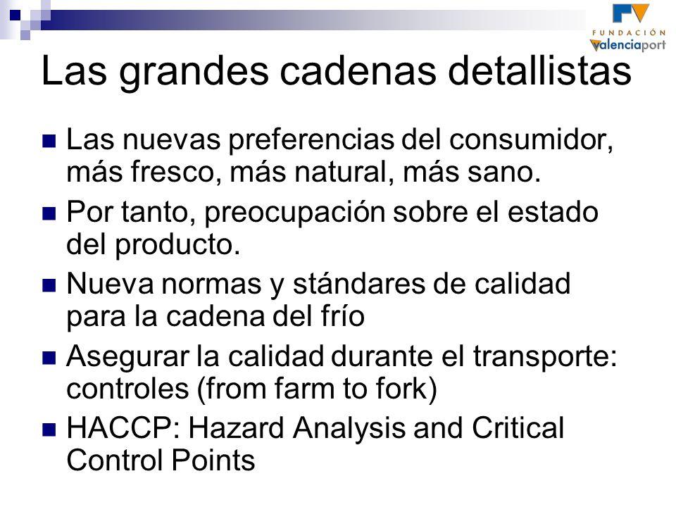 Las grandes cadenas detallistas Las nuevas preferencias del consumidor, más fresco, más natural, más sano. Por tanto, preocupación sobre el estado del