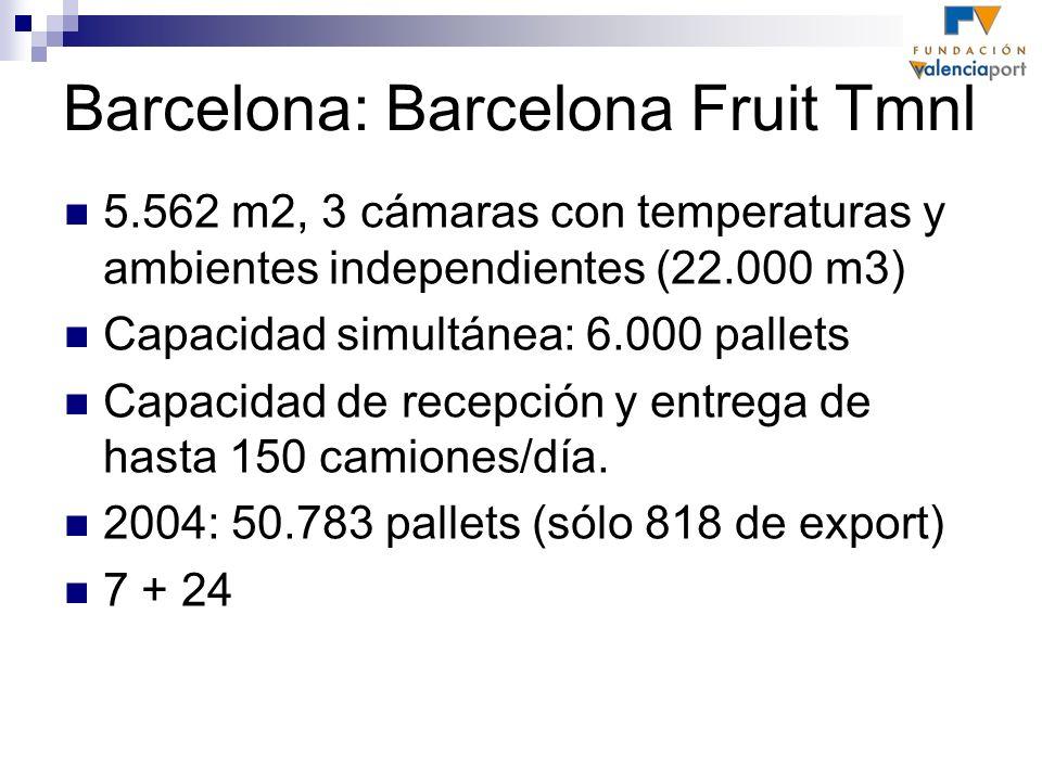 Barcelona: Barcelona Fruit Tmnl 5.562 m2, 3 cámaras con temperaturas y ambientes independientes (22.000 m3) Capacidad simultánea: 6.000 pallets Capaci