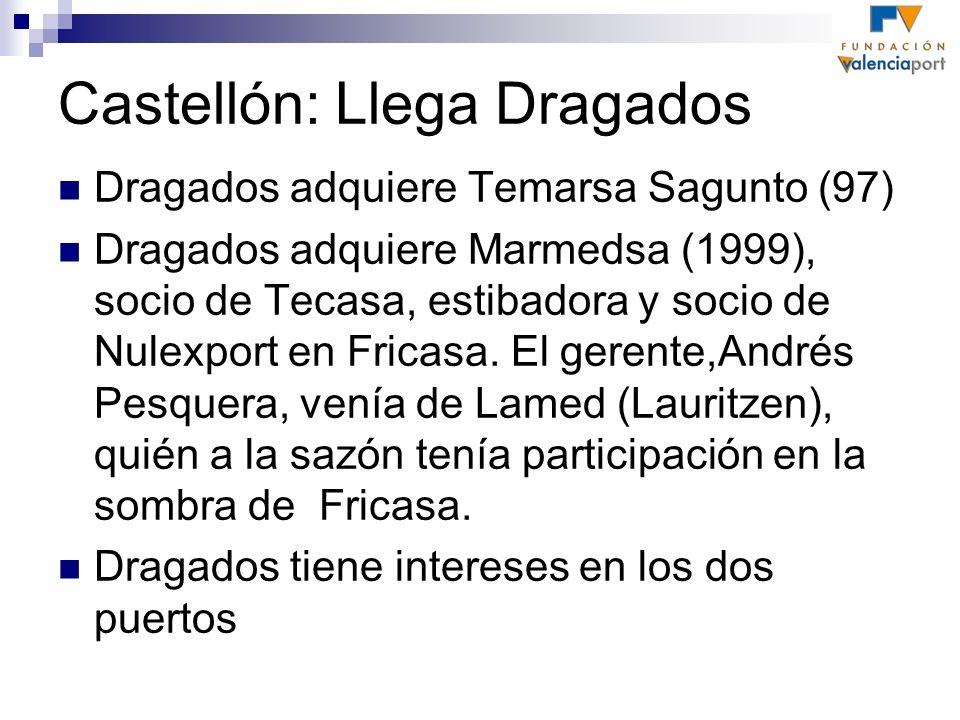 Castellón: Llega Dragados Dragados adquiere Temarsa Sagunto (97) Dragados adquiere Marmedsa (1999), socio de Tecasa, estibadora y socio de Nulexport e