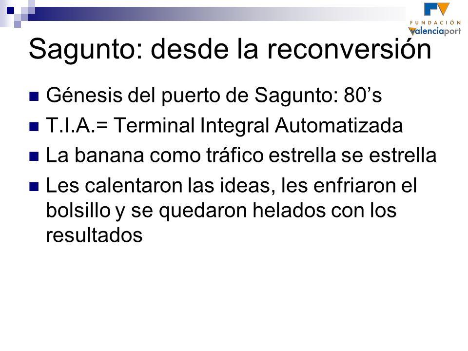 Sagunto: desde la reconversión Génesis del puerto de Sagunto: 80s T.I.A.= Terminal Integral Automatizada La banana como tráfico estrella se estrella L