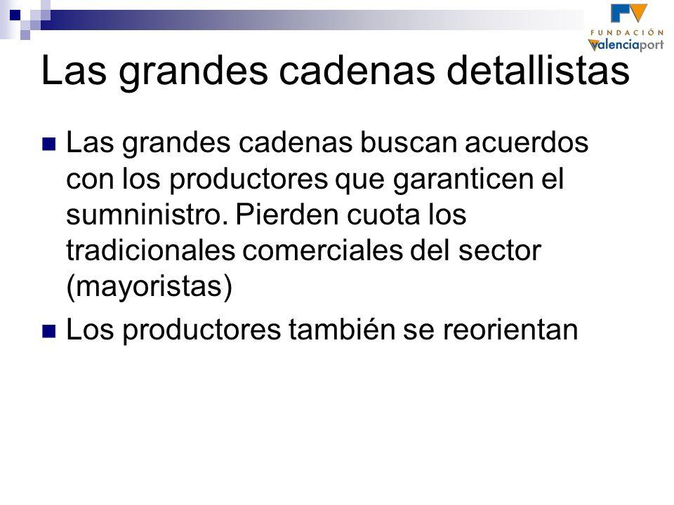 Las grandes cadenas detallistas Las grandes cadenas buscan acuerdos con los productores que garanticen el sumninistro. Pierden cuota los tradicionales