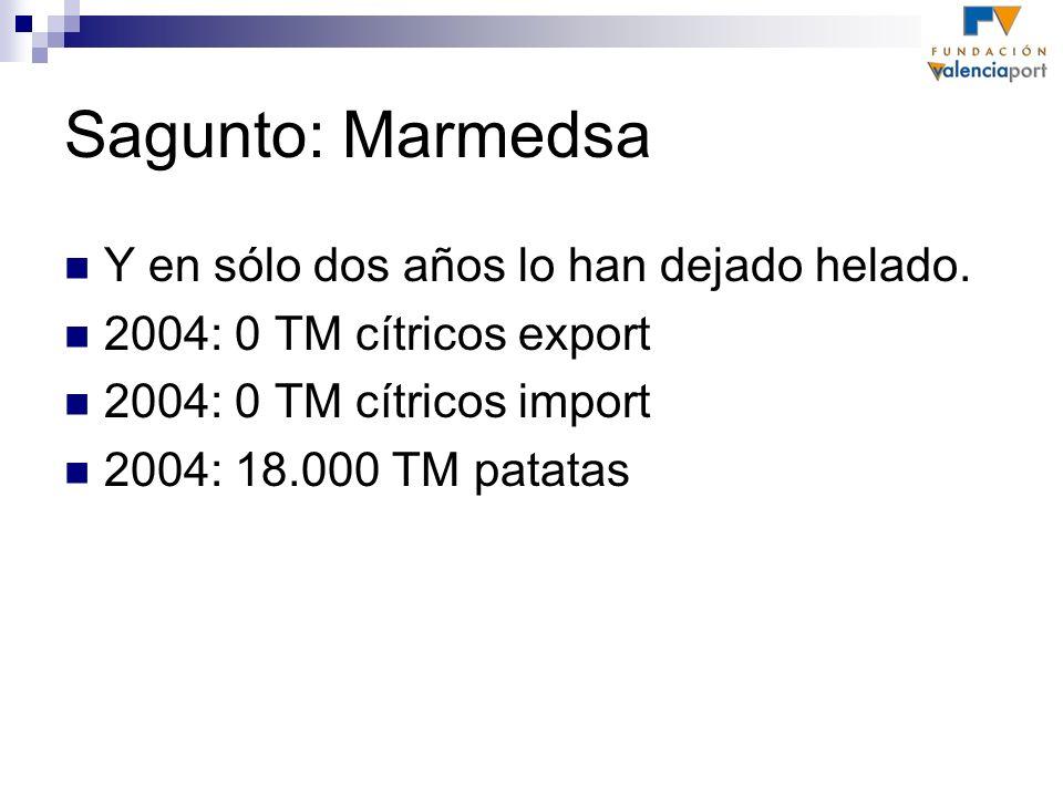 Sagunto: Marmedsa Y en sólo dos años lo han dejado helado. 2004: 0 TM cítricos export 2004: 0 TM cítricos import 2004: 18.000 TM patatas
