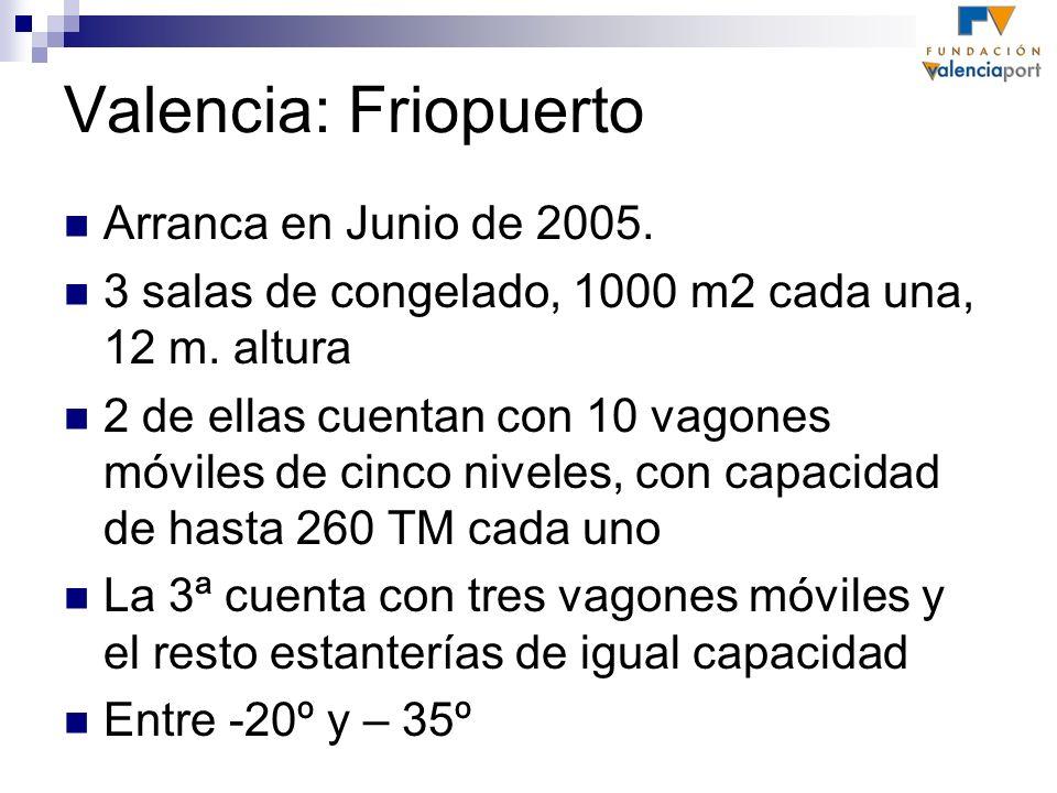 Arranca en Junio de 2005. 3 salas de congelado, 1000 m2 cada una, 12 m. altura 2 de ellas cuentan con 10 vagones móviles de cinco niveles, con capacid