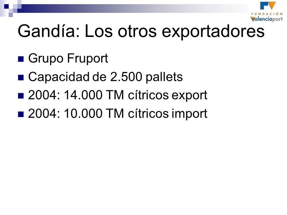 Gandía: Los otros exportadores Grupo Fruport Capacidad de 2.500 pallets 2004: 14.000 TM cítricos export 2004: 10.000 TM cítricos import