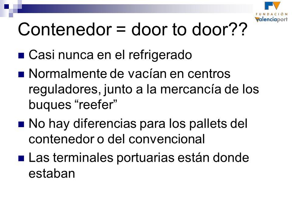 Contenedor = door to door?? Casi nunca en el refrigerado Normalmente de vacían en centros reguladores, junto a la mercancía de los buques reefer No ha