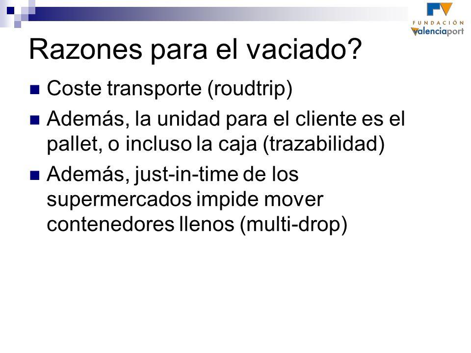 Razones para el vaciado? Coste transporte (roudtrip) Además, la unidad para el cliente es el pallet, o incluso la caja (trazabilidad) Además, just-in-