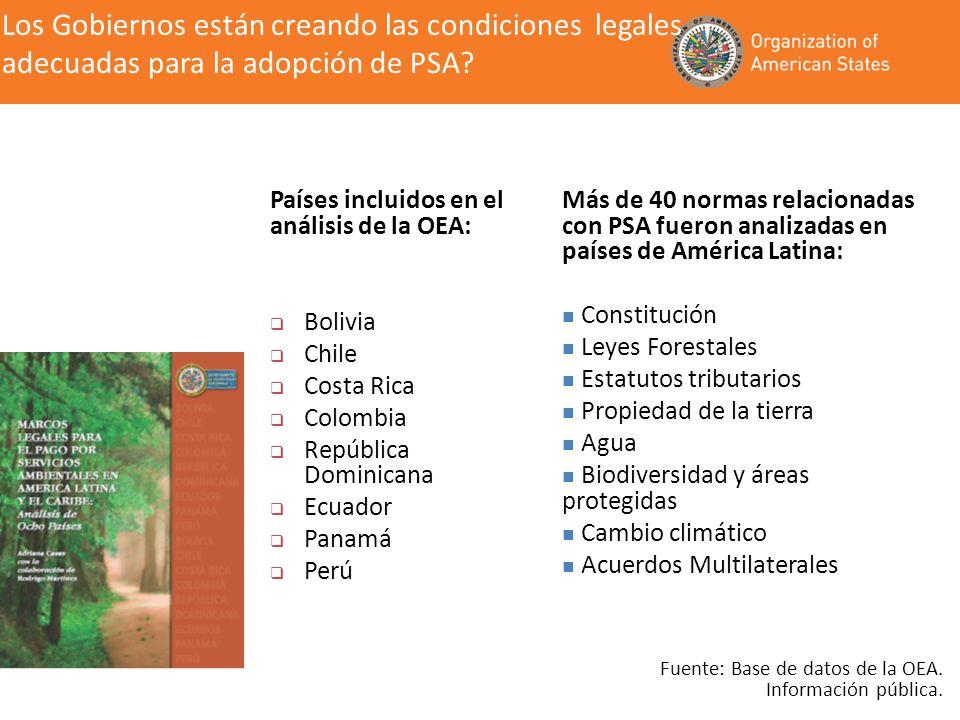 Los Gobiernos están creando las condiciones legales adecuadas para la adopción de PSA? Países incluidos en el análisis de la OEA: Bolivia Chile Costa