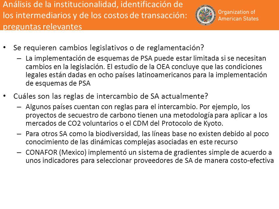 Se requieren cambios legislativos o de reglamentación? – La implementación de esquemas de PSA puede estar limitada si se necesitan cambios en la legis