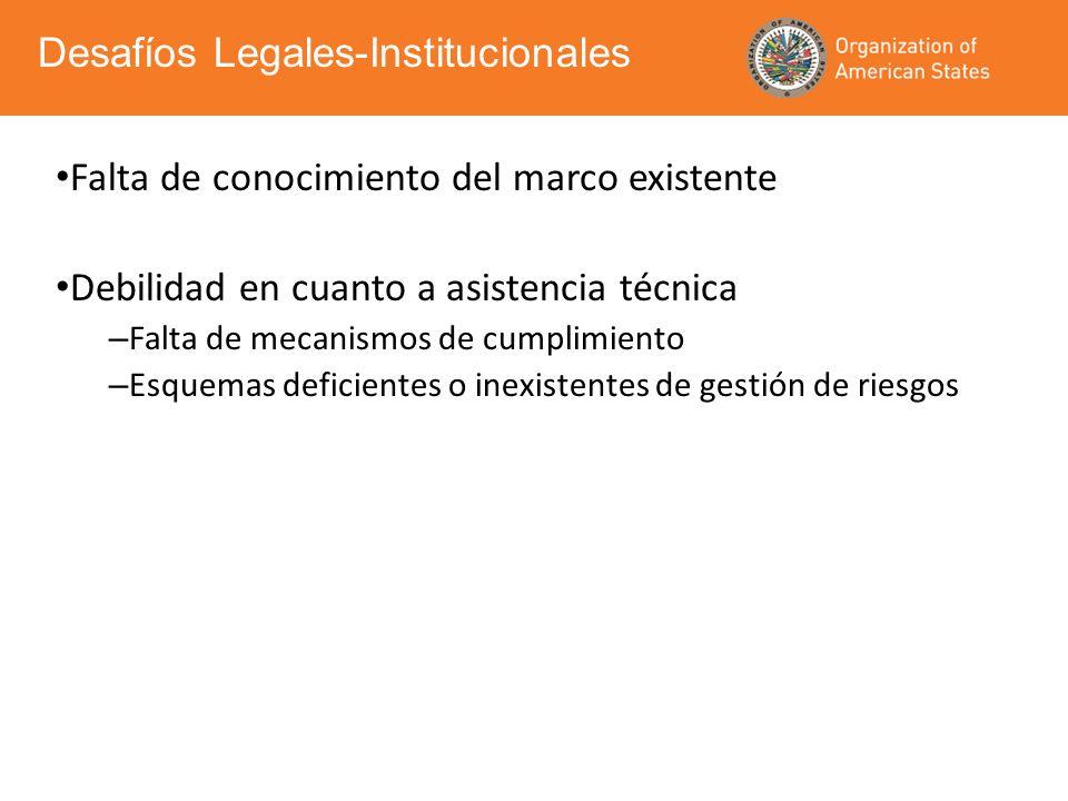Falta de conocimiento del marco existente Debilidad en cuanto a asistencia técnica – Falta de mecanismos de cumplimiento – Esquemas deficientes o inex