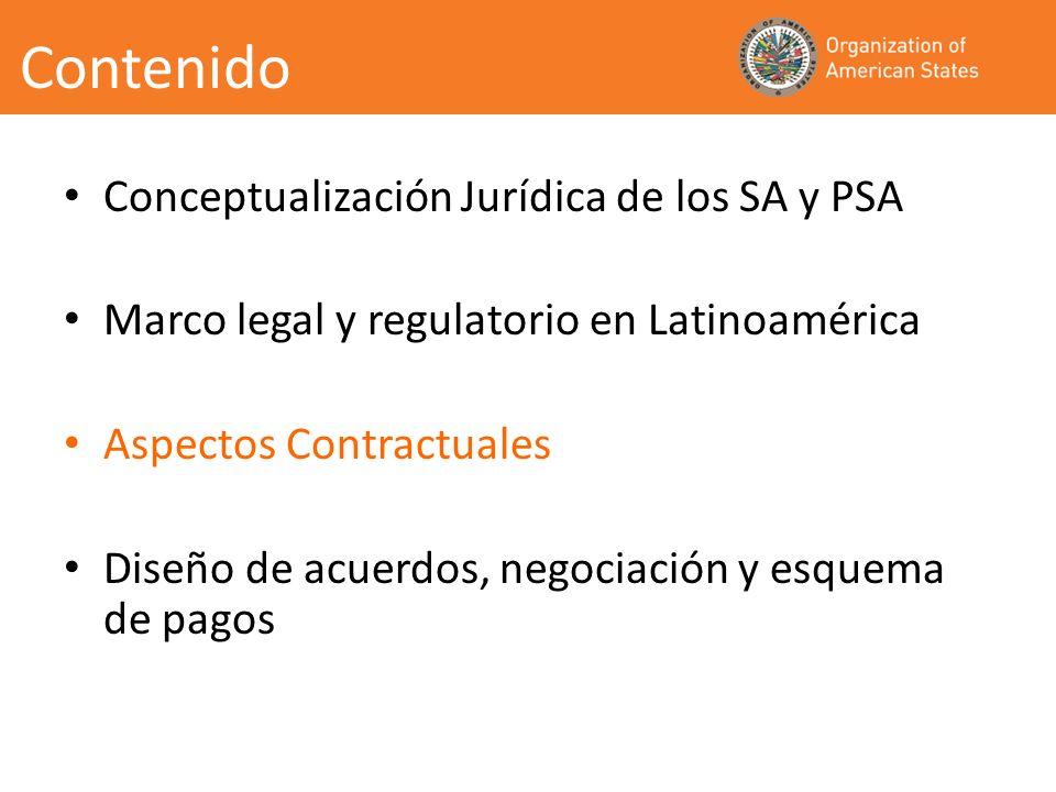 Contenido Conceptualización Jurídica de los SA y PSA Marco legal y regulatorio en Latinoamérica Aspectos Contractuales Diseño de acuerdos, negociación