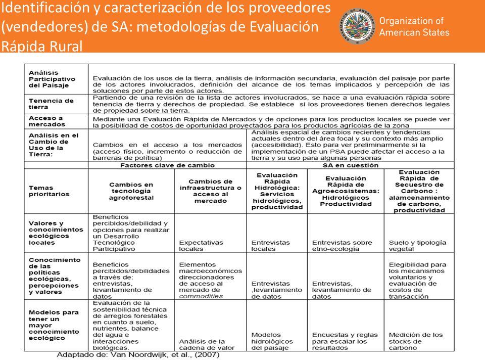Identificación y caracterización de los proveedores (vendedores) de SA: metodologías de Evaluación Rápida Rural