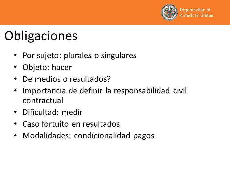 Obligaciones Por sujeto: plurales o singulares Objeto: hacer De medios o resultados? Importancia de definir la responsabilidad civil contractual Dific