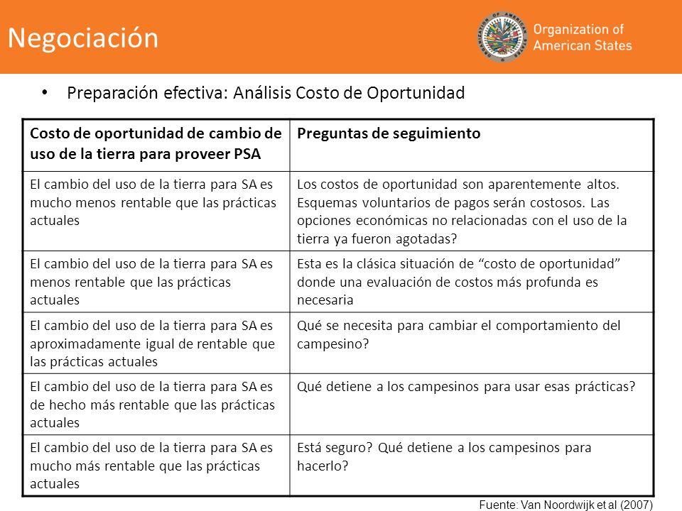 Preparación efectiva: Análisis Costo de Oportunidad Costo de oportunidad de cambio de uso de la tierra para proveer PSA Preguntas de seguimiento El ca