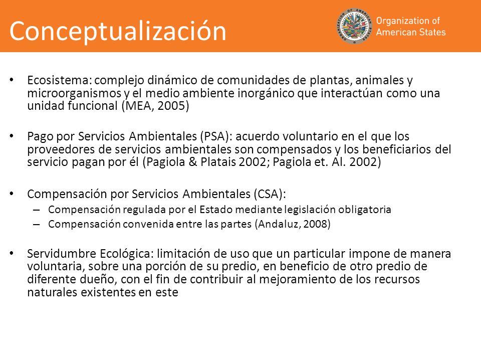 Papel de los Derechos de Propiedad Source: www.doingbusiness.org Property Registration