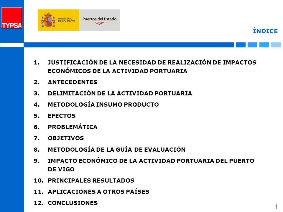 0 El impacto económico de los puertos Fº Javier Perea Sardón fjperea@typsa.es 15 de Marzo de 2007 TYPSA Ing.