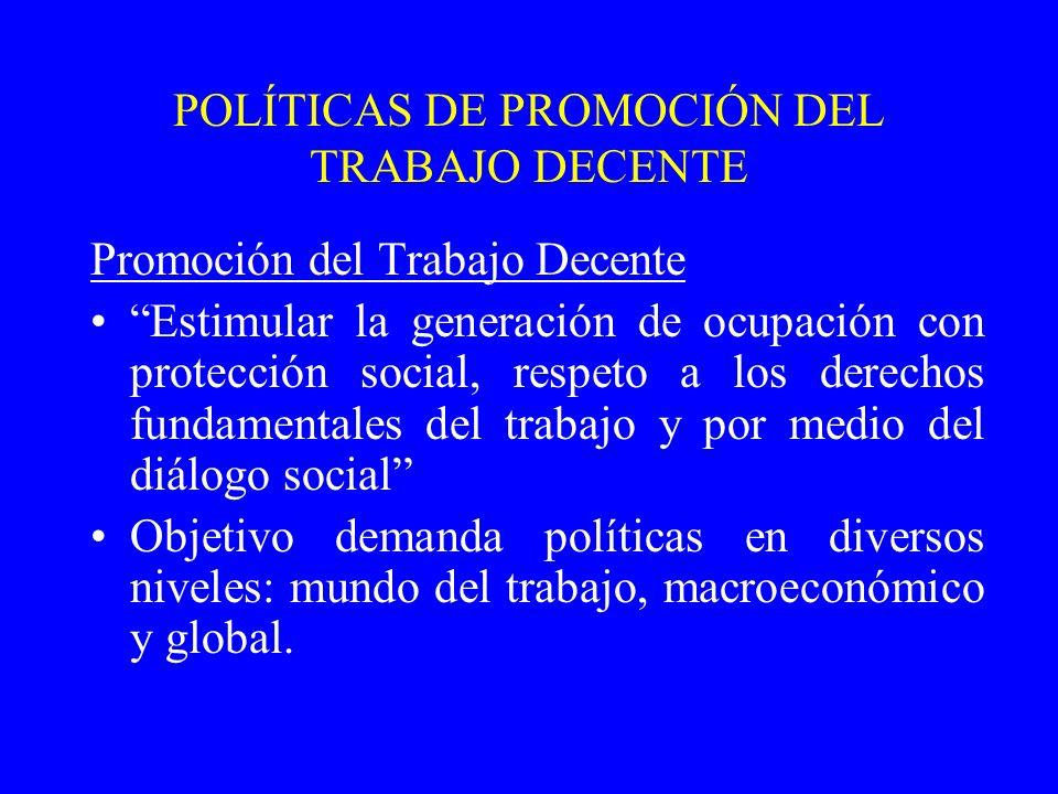 POLÍTICAS DE PROMOCIÓN DEL TRABAJO DECENTE Promoción del Trabajo Decente Estimular la generación de ocupación con protección social, respeto a los der