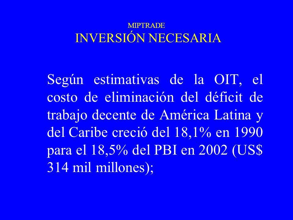 MIPTRADE INVERSIÓN NECESARIA Según estimativas de la OIT, el costo de eliminación del déficit de trabajo decente de América Latina y del Caribe creció del 18,1% en 1990 para el 18,5% del PBI en 2002 (US$ 314 mil millones);