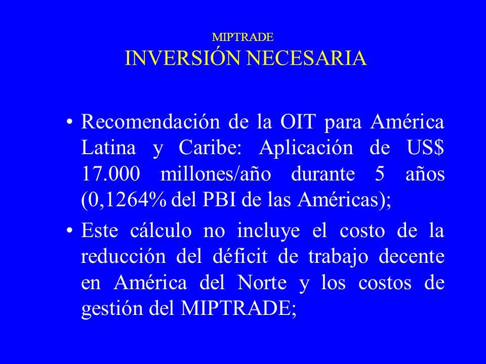 MIPTRADE INVERSIÓN NECESARIA Recomendación de la OIT para América Latina y Caribe: Aplicación de US$ 17.000 millones/año durante 5 años (0,1264% del PBI de las Américas); Este cálculo no incluye el costo de la reducción del déficit de trabajo decente en América del Norte y los costos de gestión del MIPTRADE;
