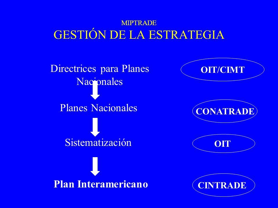 MIPTRADE GESTIÓN DE LA ESTRATEGIA Sistematización CONATRADE CINTRADE OIT Planes Nacionales Directrices para Planes Nacionales Plan Interamericano OIT/CIMT