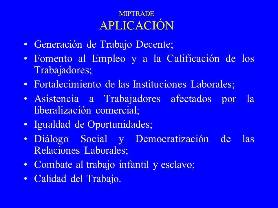 MIPTRADE APLICACIÓN Generación de Trabajo Decente; Fomento al Empleo y a la Calificación de los Trabajadores; Fortalecimiento de las Instituciones Lab