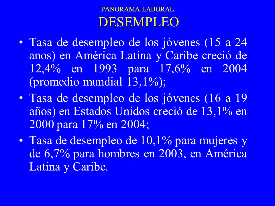 PANORAMA LABORAL DESEMPLEO Tasa de desempleo de los jóvenes (15 a 24 anos) en América Latina y Caribe creció de 12,4% en 1993 para 17,6% en 2004 (promedio mundial 13,1%); Tasa de desempleo de los jóvenes (16 a 19 años) en Estados Unidos creció de 13,1% en 2000 para 17% en 2004; Tasa de desempleo de 10,1% para mujeres y de 6,7% para hombres en 2003, en América Latina y Caribe.
