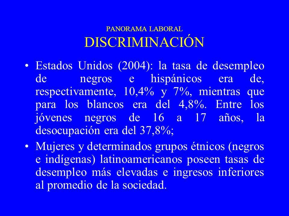 PANORAMA LABORAL DISCRIMINACIÓN Estados Unidos (2004): la tasa de desempleo de negros e hispánicos era de, respectivamente, 10,4% y 7%, mientras que p
