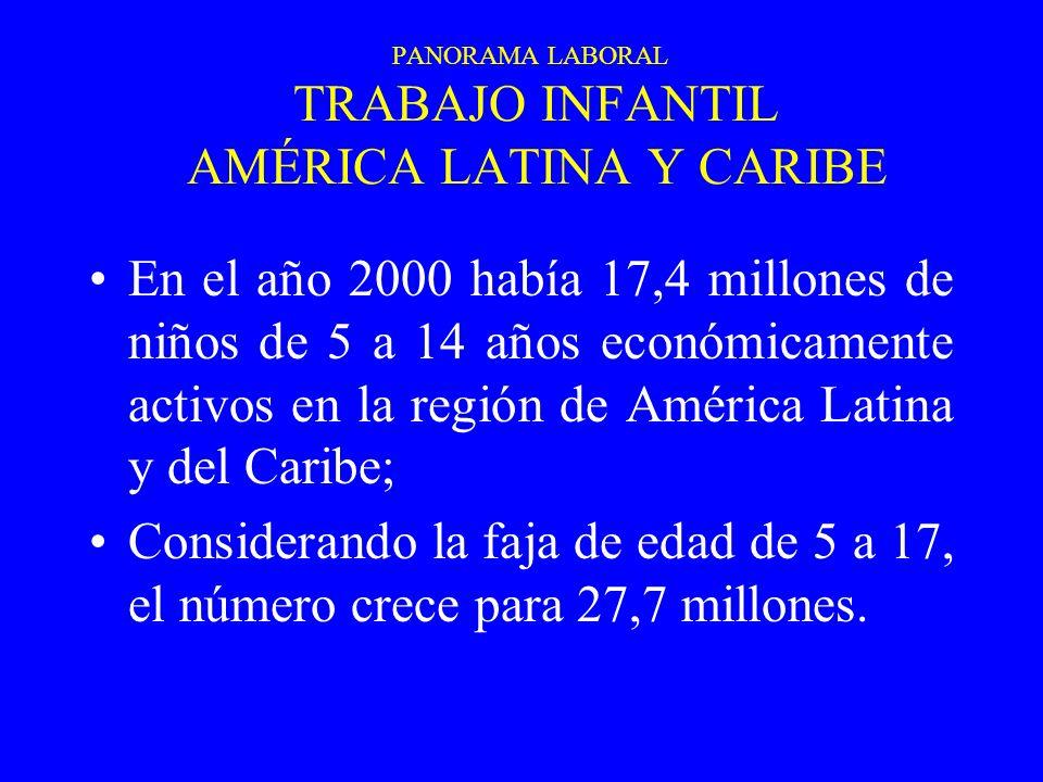 PANORAMA LABORAL TRABAJO INFANTIL AMÉRICA LATINA Y CARIBE En el año 2000 había 17,4 millones de niños de 5 a 14 años económicamente activos en la región de América Latina y del Caribe; Considerando la faja de edad de 5 a 17, el número crece para 27,7 millones.