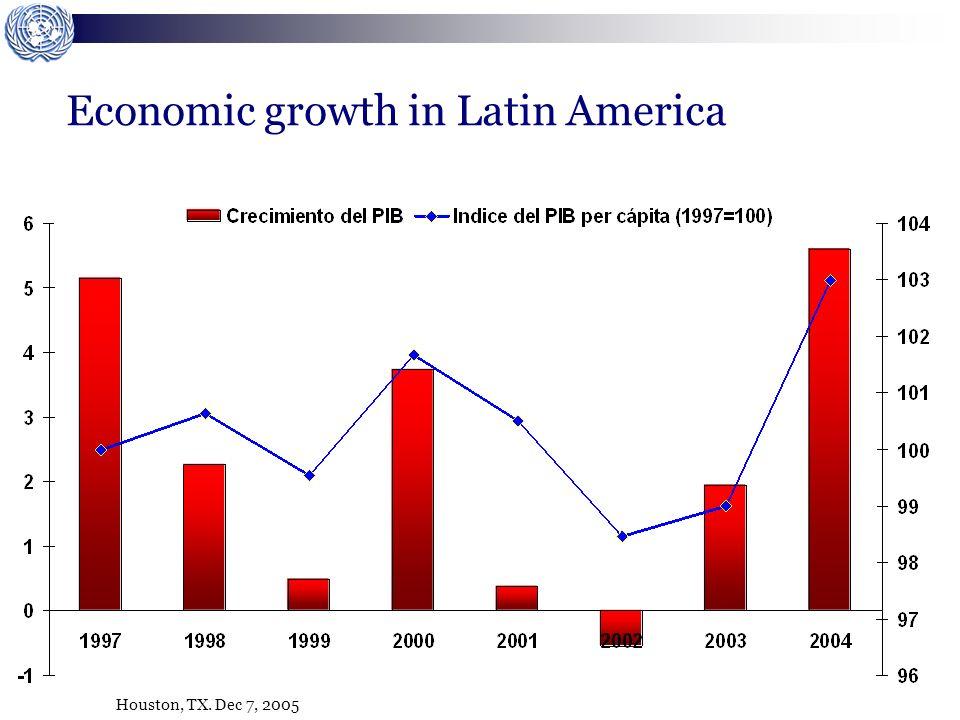 Houston, TX. Dec 7, 2005 International trade in global economic growth