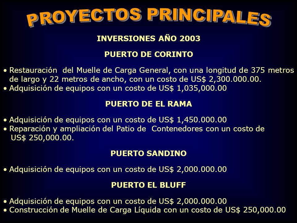 INVERSIONES AÑO 2003 PUERTO DE CORINTO Restauración del Muelle de Carga General, con una longitud de 375 metros de largo y 22 metros de ancho, con un