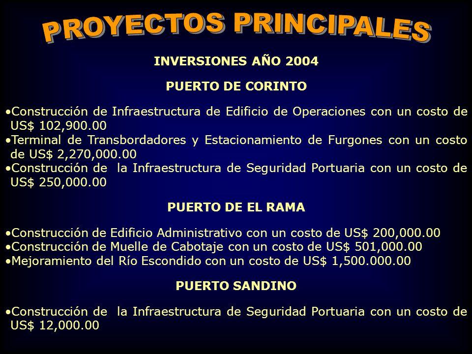 INVERSIONES AÑO 2004 PUERTO DE CORINTO Construcción de Infraestructura de Edificio de Operaciones con un costo de US$ 102,900.00 Terminal de Transbord