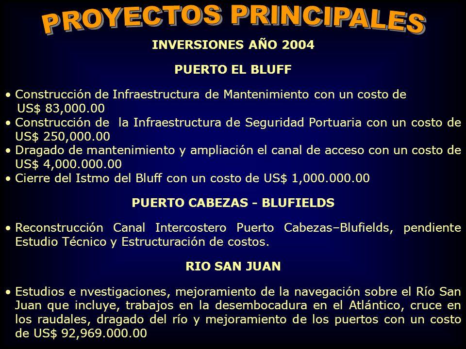 INVERSIONES AÑO 2004 PUERTO EL BLUFF Construcción de Infraestructura de Mantenimiento con un costo de US$ 83,000.00 Construcción de la Infraestructura