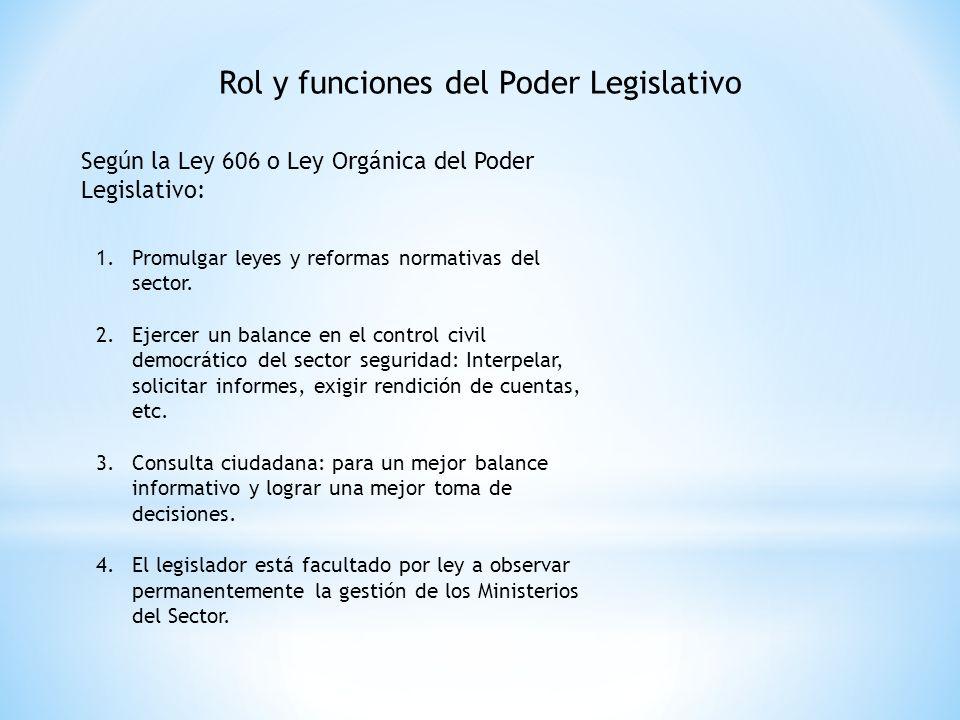 Rol y funciones del Poder Legislativo Según la Ley 606 o Ley Orgánica del Poder Legislativo: 1.Promulgar leyes y reformas normativas del sector. 2.Eje