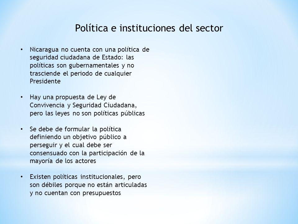 Política e instituciones del sector Nicaragua no cuenta con una política de seguridad ciudadana de Estado: las políticas son gubernamentales y no tras