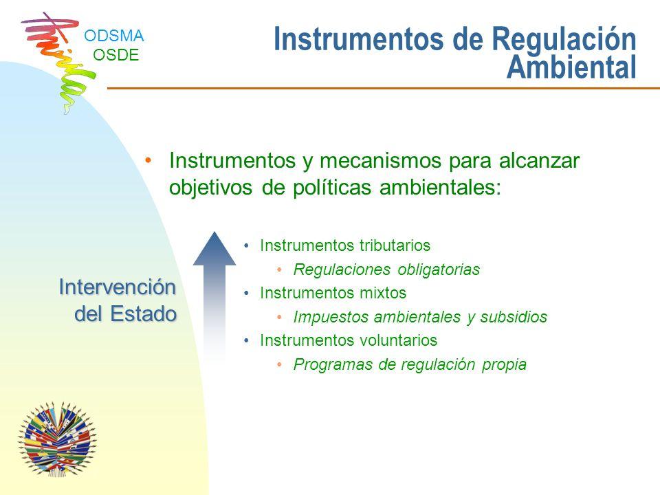 ODSMA OSDE Clasificación de los Instrumentos de Política Basados en la Descentralización y la Flexibilidad de la Toma de Decisiones Individuales