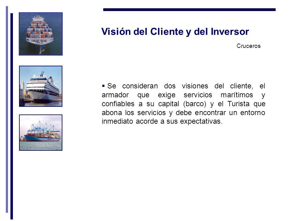 Visión del Cliente y del Inversor Se consideran dos visiones del cliente, el armador que exige servicios marítimos y confiables a su capital (barco) y el Turista que abona los servicios y debe encontrar un entorno inmediato acorde a sus expectativas.
