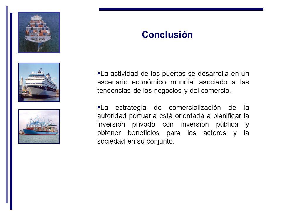 Conclusión La actividad de los puertos se desarrolla en un escenario económico mundial asociado a las tendencias de los negocios y del comercio.