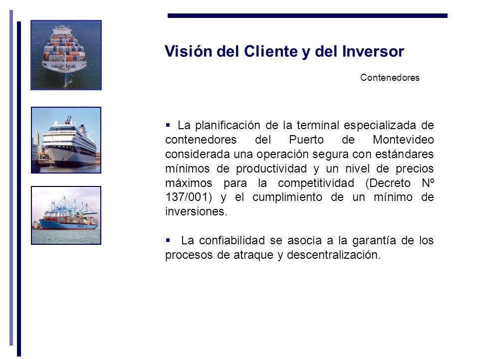 Visión del Cliente y del Inversor La planificación de la terminal especializada de contenedores del Puerto de Montevideo considerada una operación segura con estándares mínimos de productividad y un nivel de precios máximos para la competitividad (Decreto Nº 137/001) y el cumplimiento de un mínimo de inversiones.