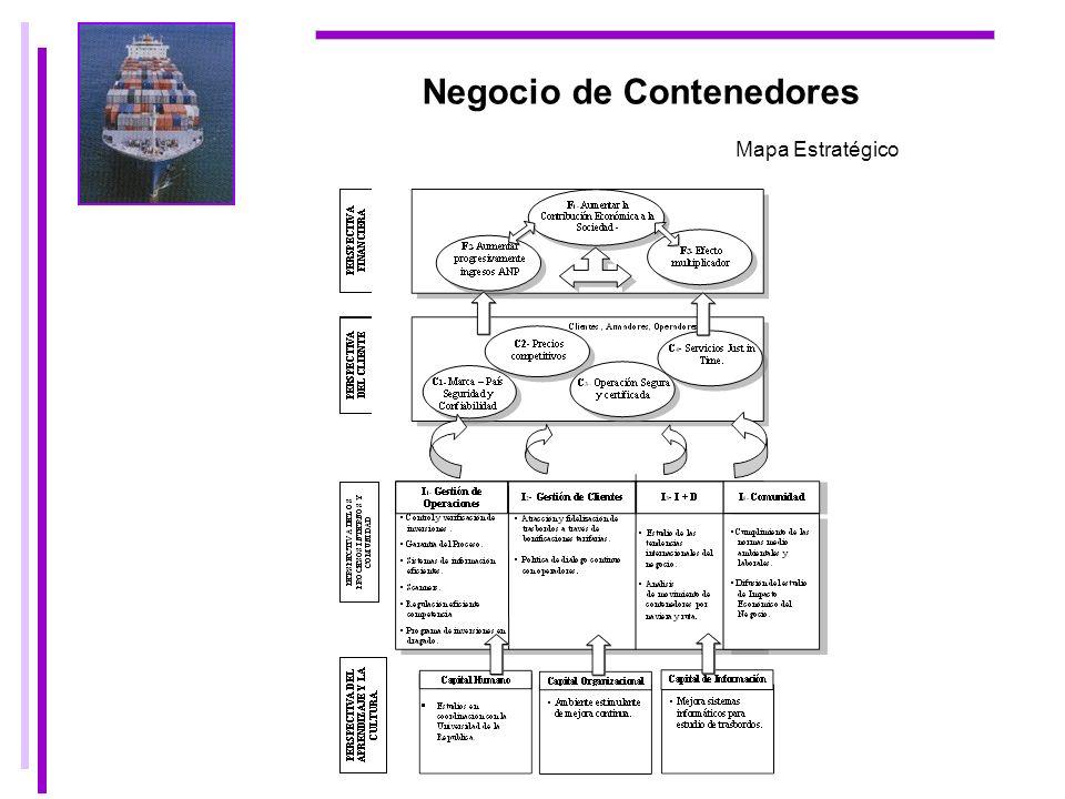 Negocio de Contenedores Mapa Estratégico